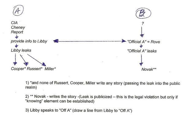 CIAleak3 (57k image)