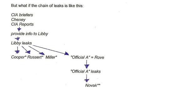 CIAleak4 (37k image)